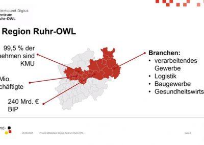 Region-Ruhr-OWL