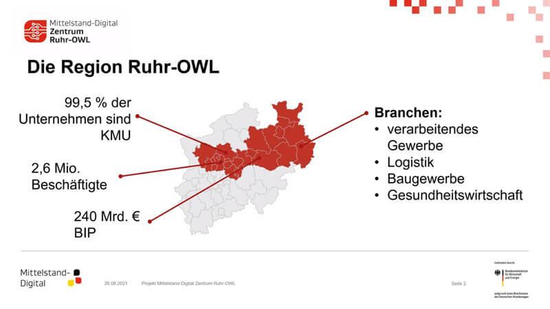 Since July 2021: SME-Digital Center Ruhr-OWL